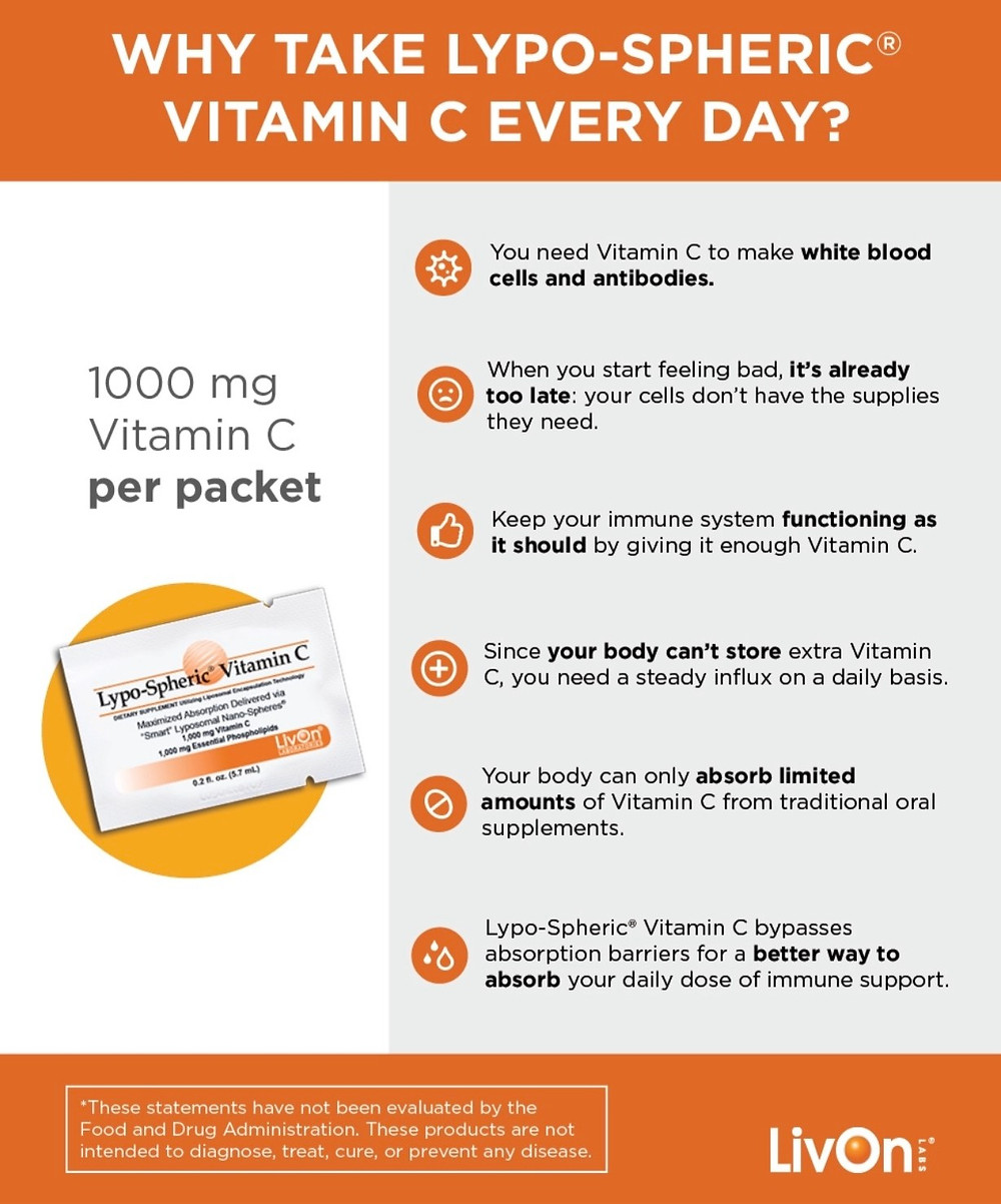 benefits of taking lypospheric vitamin c every day
