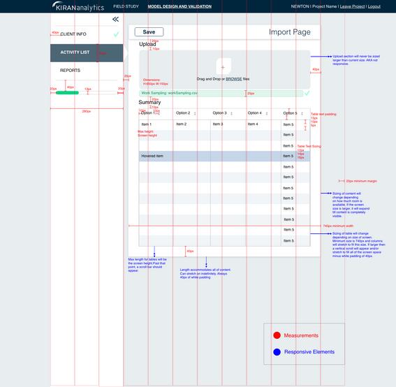 Workplace Optimization Software UI