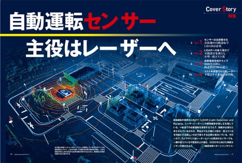 名古屋大学発ベンチャーのティアフォーが開発しているLiDARベースの自動運転システム。LiDARを使って周囲360度の物体を把握し、3次元地図と照らし合わせながら自車位置を特定するとともに、障害物との衝突を避けながら走行する。