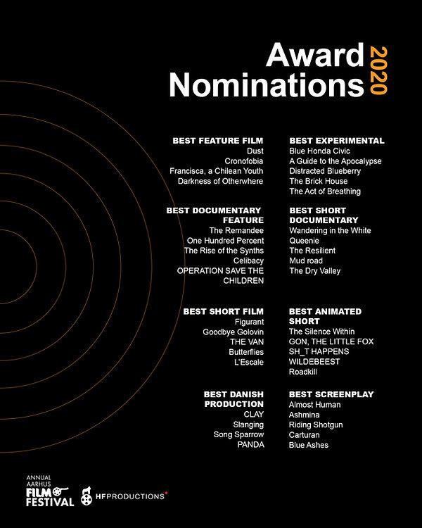 Award Nomination - Aarhus 2020.jpg