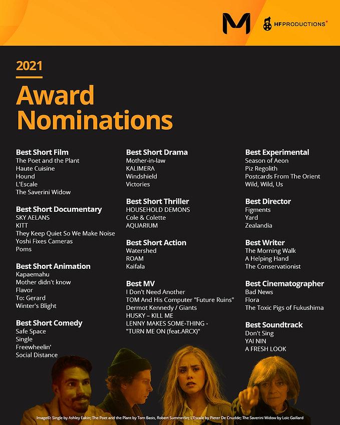 Melbourne nominations new.jpg