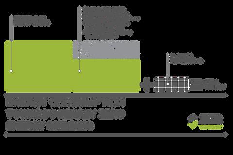 μηδενικής-ενεργειακής-κατανάλωσης