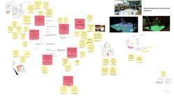 Korein 1-hour design challenge brainstorm