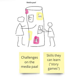 Korein 1-hour design challenge | Networking / Multi-disciplinary & multi-stakeholder Cooperating / P