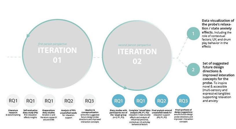 Design Process.jpg