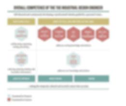 Competency framework.JPG