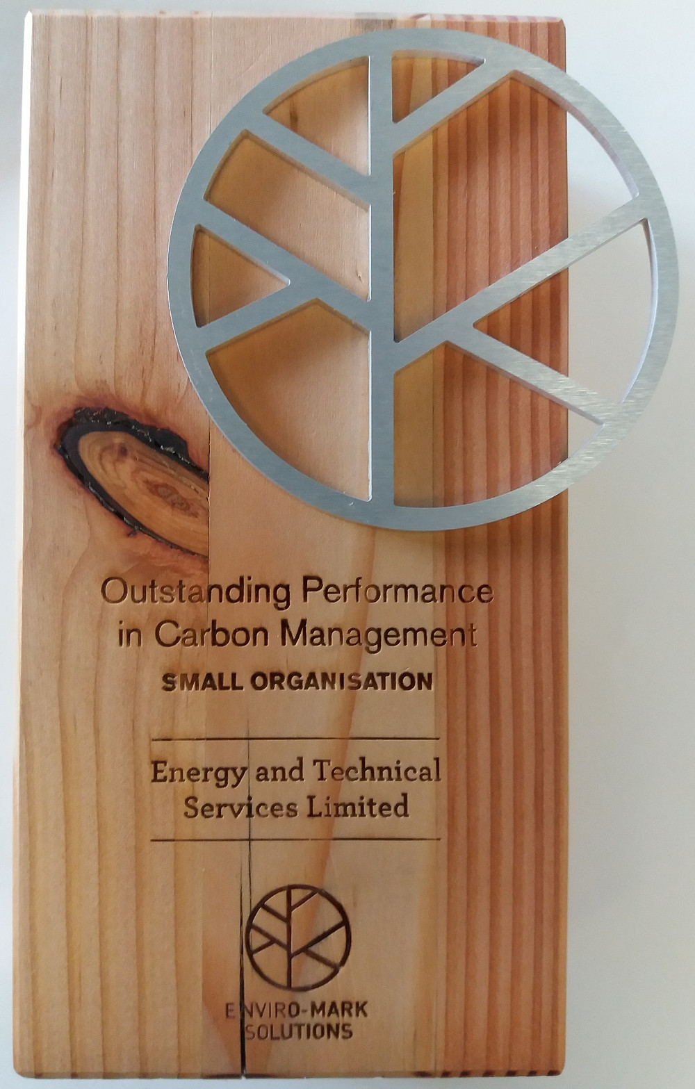 Energy TS award