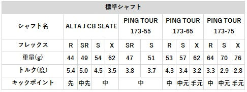 PING425 F Sh 1.jpg