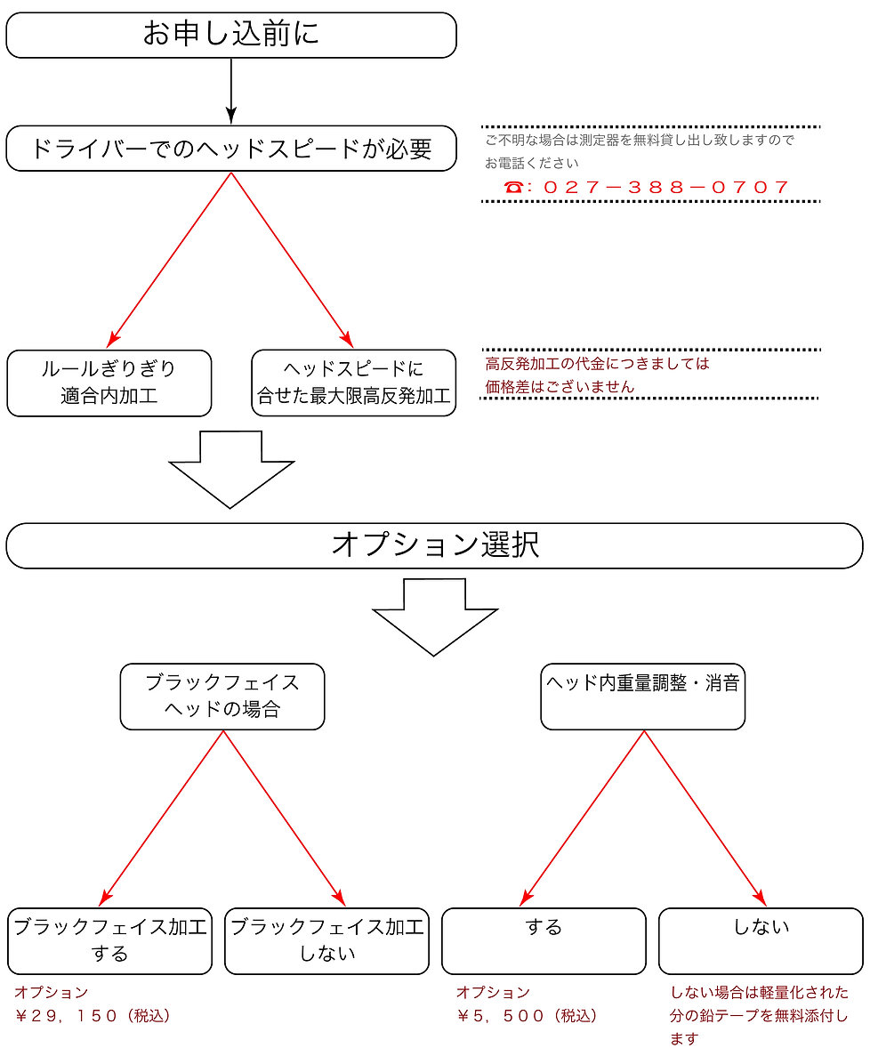 購入の流れ1.jpg