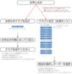 購入の流れ2.jpg
