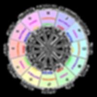 zodiac-houses.png