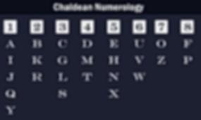 chaldean_numerology.jpg