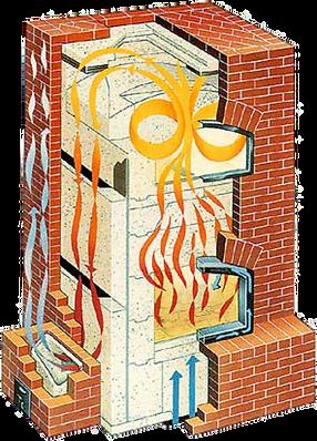 Heavenly Heat diagram.png