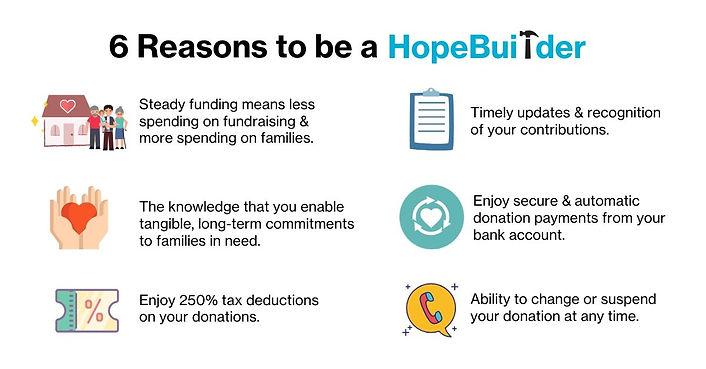 HopeBuilder Impact.jpg
