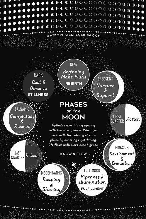 SPIRAL SPECTRUM Moon Phase Chart