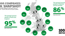 GBA Named in 1000 Companies to Inspire Britain Report