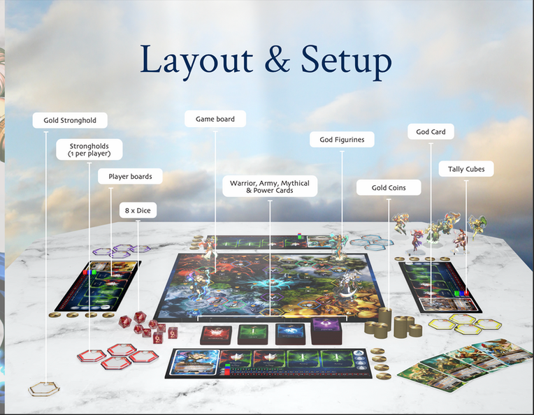 Layout & Setup 2