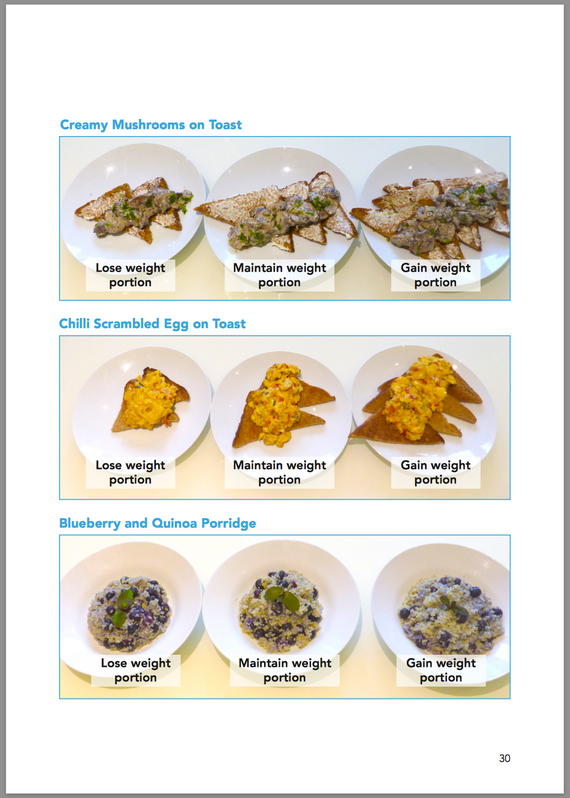 Portion size comparisons forumfinder Image collections
