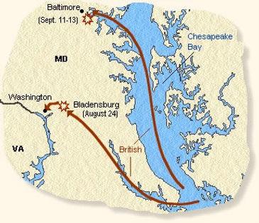 British Invade Washington D.C.