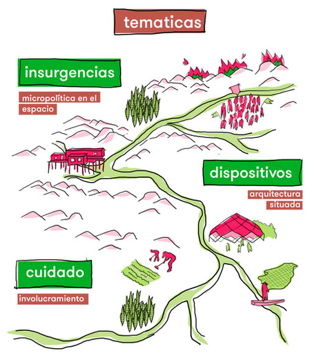 Temáticas - Espanhol.jpg