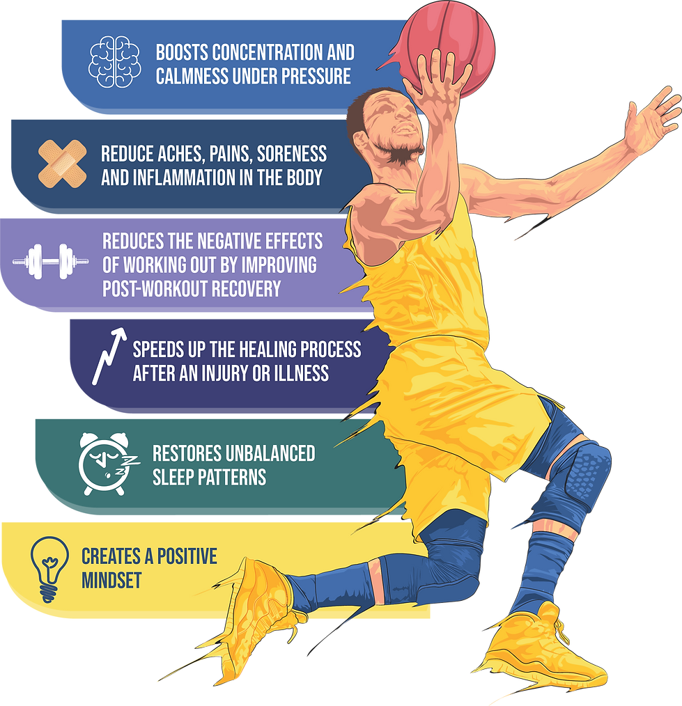 Reiki + Athletes infographic_benefits ONLY.png