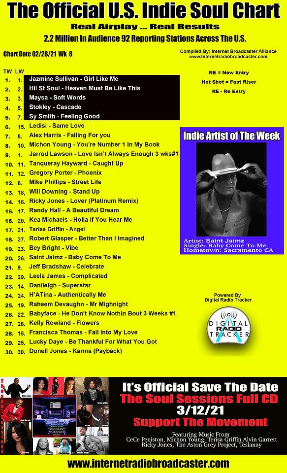 2.28 Weekly playlist 2021 copy.jpg