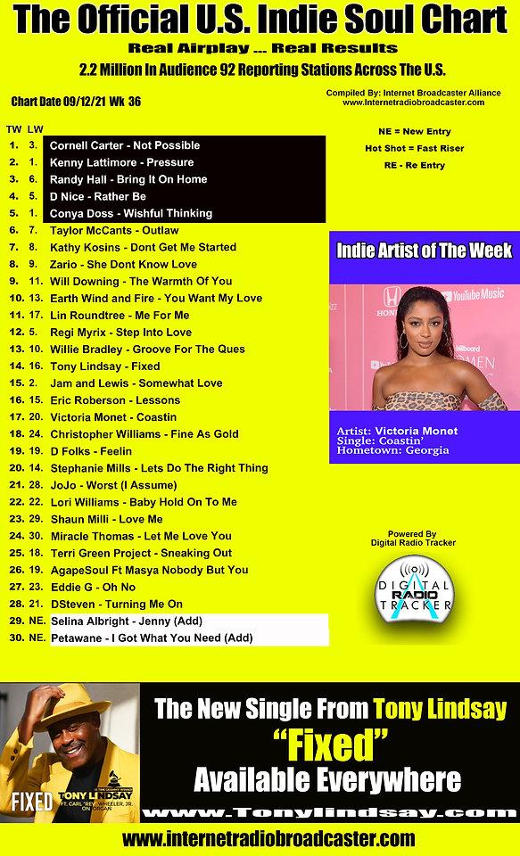 9.12 Weekly playlist 2021.jpg