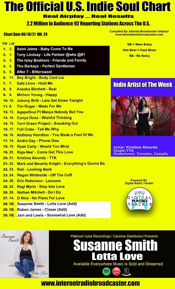 6.19 Weekly playlist 2021.jpg