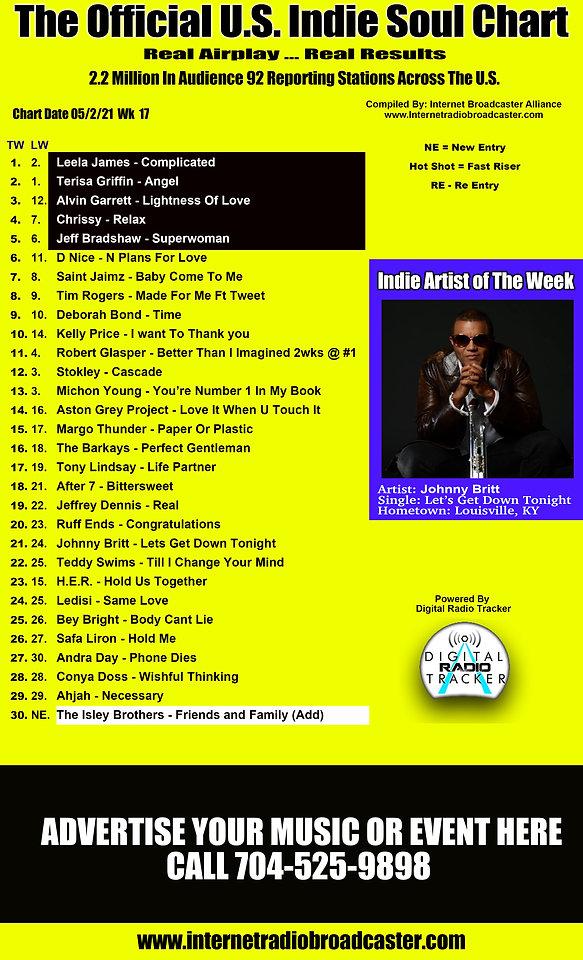 5.2 Weekly playlist 2021.jpg