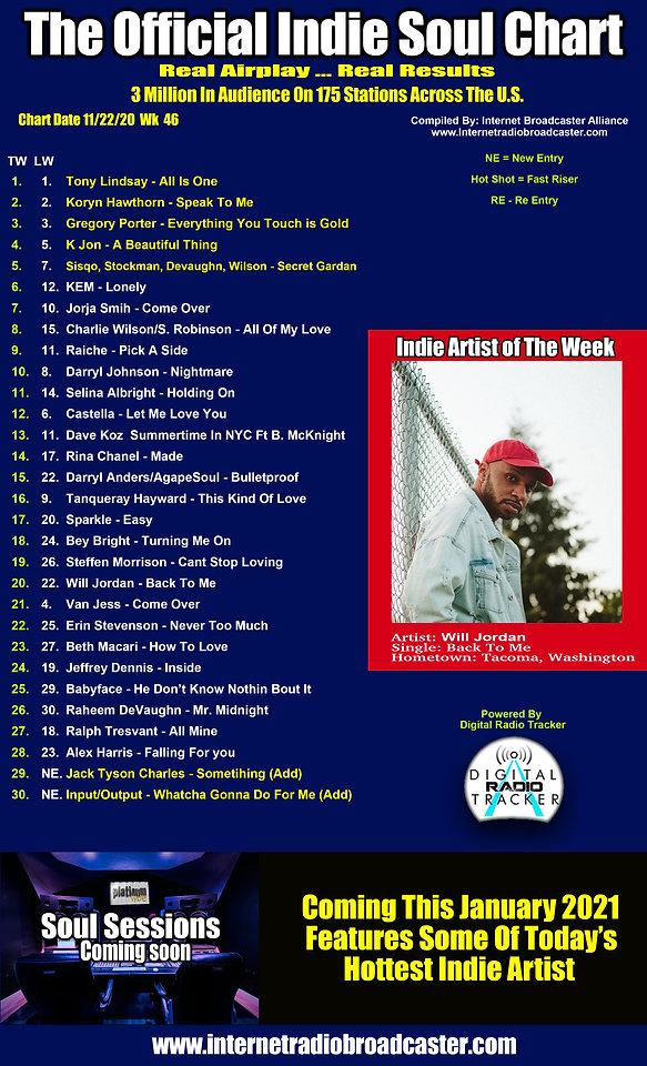 11.22 Weekly playlist 2020.jpg