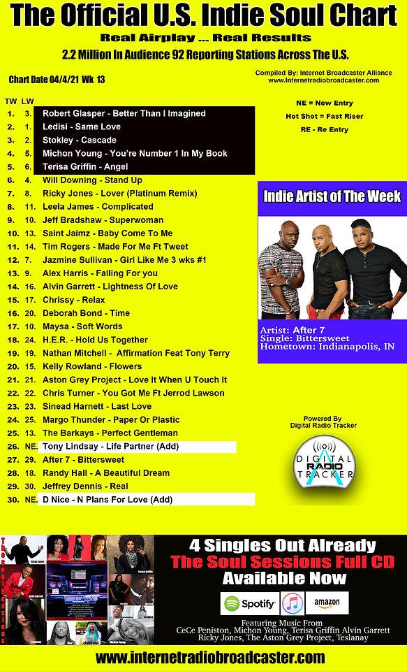 4.4 Weekly playlist 2021.jpg