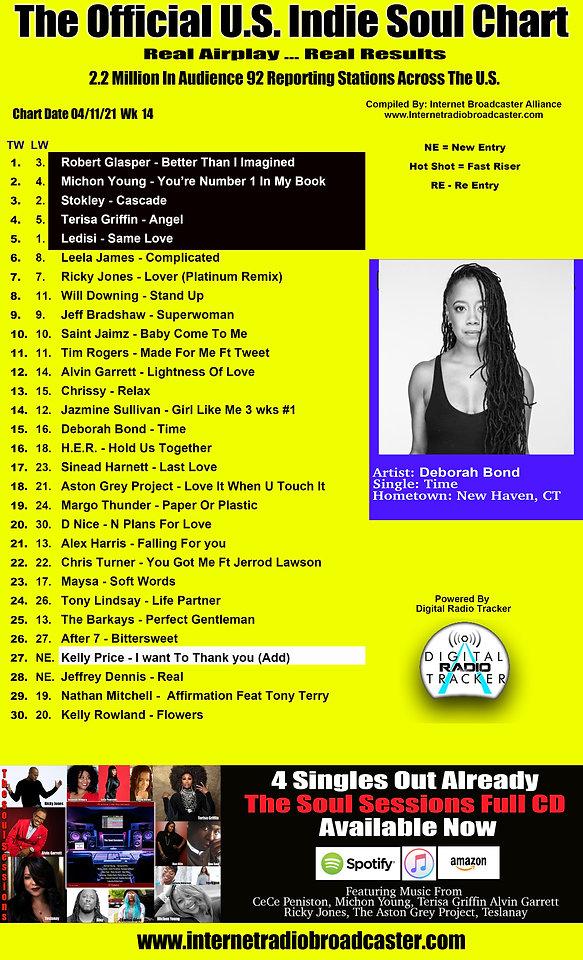 4.11 Weekly playlist 2021 copy.jpg