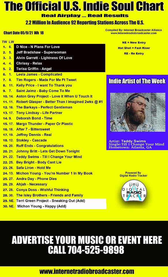 5.9 Weekly playlist 2021.jpg