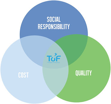 Threads of Freedom socially conscious brand low-cost High Quality Clothing Socially responsible Social Cause