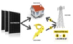 how-solar-works-net-metering-1.png