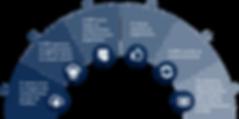 FineFlow - Infografico-01.png