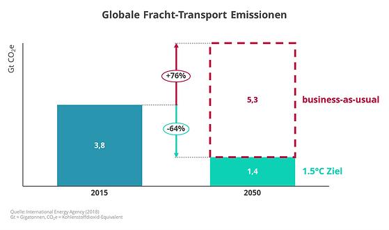 emissions_DE.png