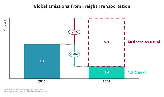 emissions_COM.png