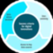 Success_Criteria_AI_innovation.png