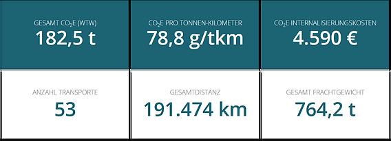 KPIs_DE.png