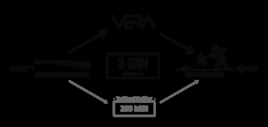 VERA+VR+AR+Workflow.png