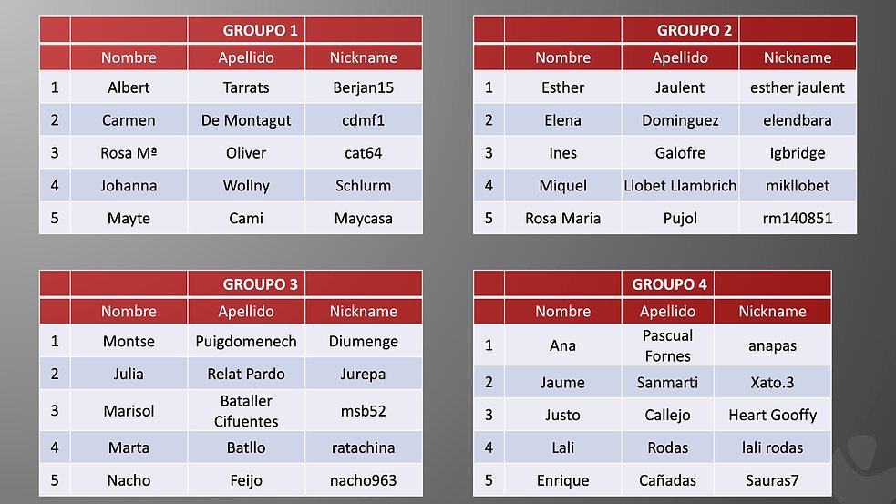 Grupos 1-4 lu7 II.jpg