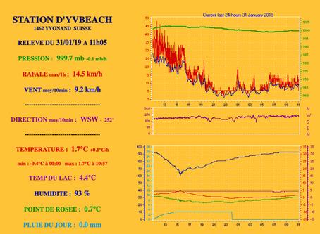 Recherche de financement pour la station météo d'Yvonand
