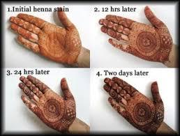Henna Tattoos example Denver