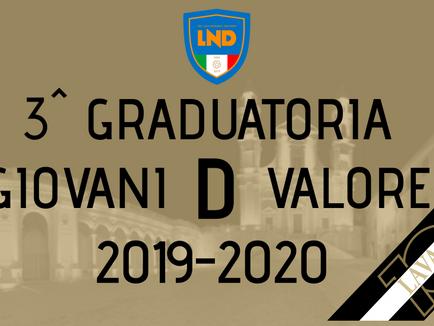 Serie D: pubblicata la 3^ graduatoria Giovani D valore.
