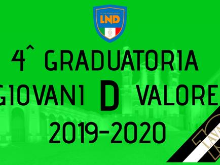 Serie D: pubblicata la 4^ graduatoria Giovani D valore.