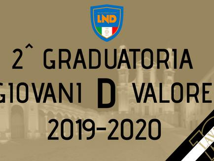 Serie D: pubblicata la 2^ graduatoria Giovani D valore.