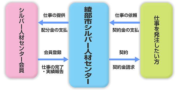 prof_chart.jpg