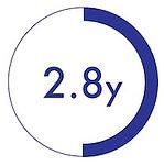 Pulmonary Hypertension Stat 2.8 Years