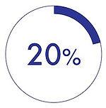 Pulmonary Hypertension Stat 20%